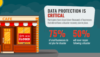 Protect Your Critical Data with Disaster Recovery as a Service (DRaaS) - Featured Image
