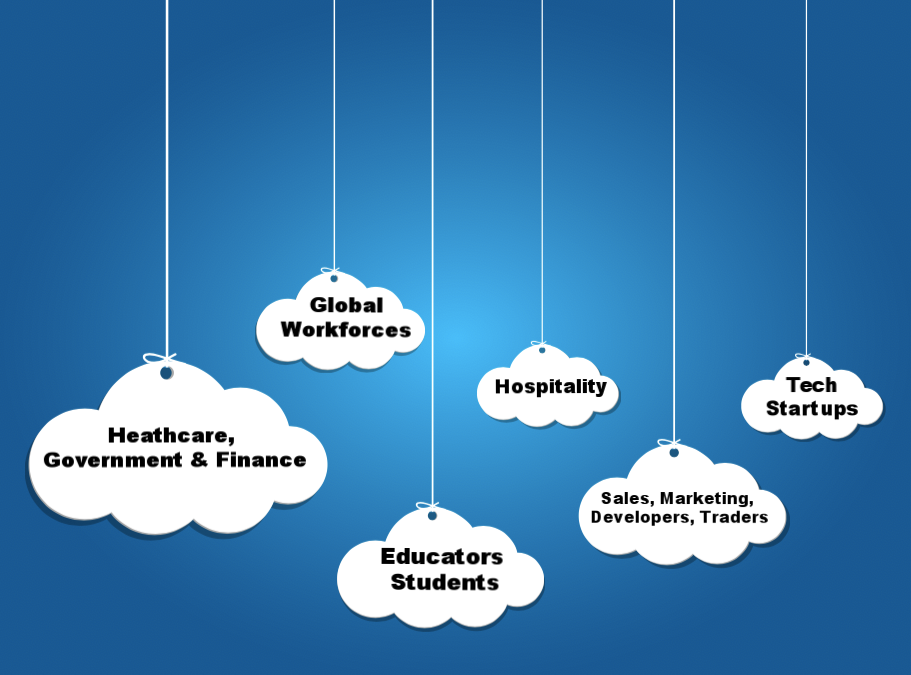 6 Industries Making the Most of the Cloud - Featured Image