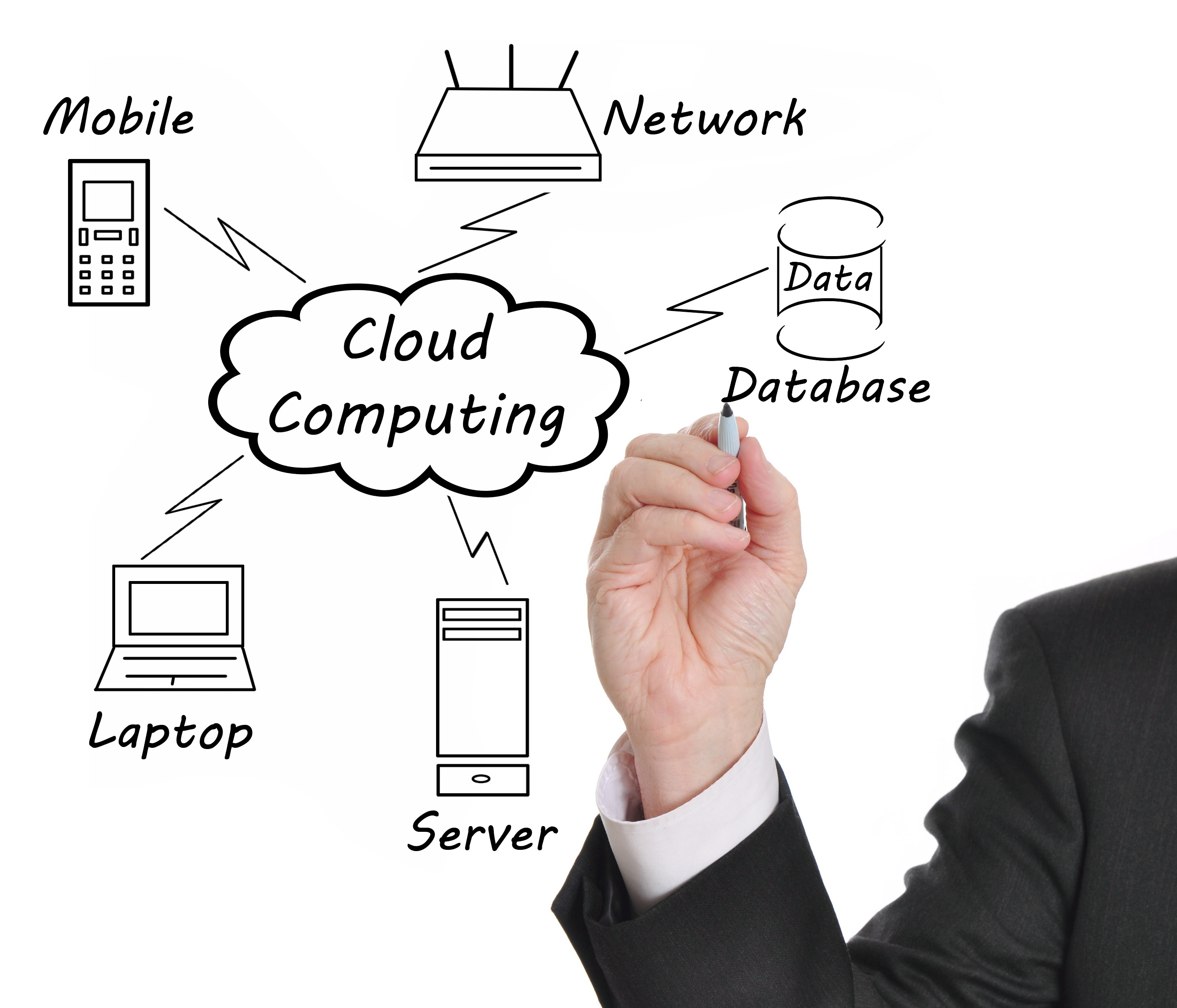 A tale of two partners: reselling the cloud - Featured Image