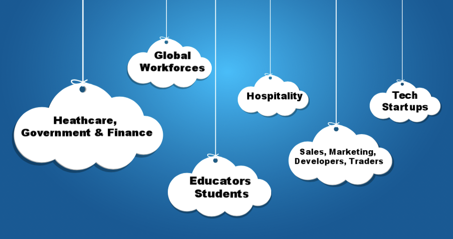 6 Industries Making the Most of the Cloud